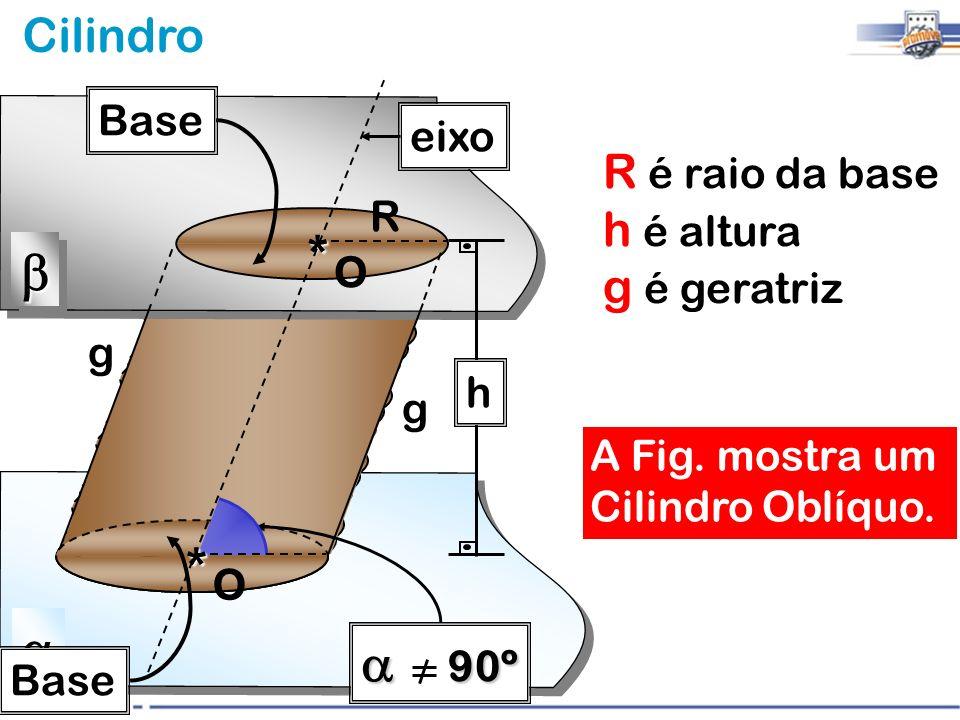 b * a a 90º R é raio da base h é altura g é geratriz eixo R g h g