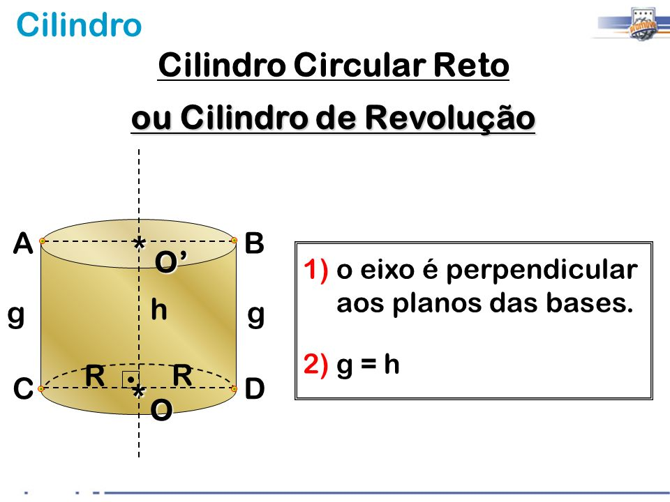 * * Cilindro Circular Reto ou Cilindro de Revolução A O' B g h g R R C