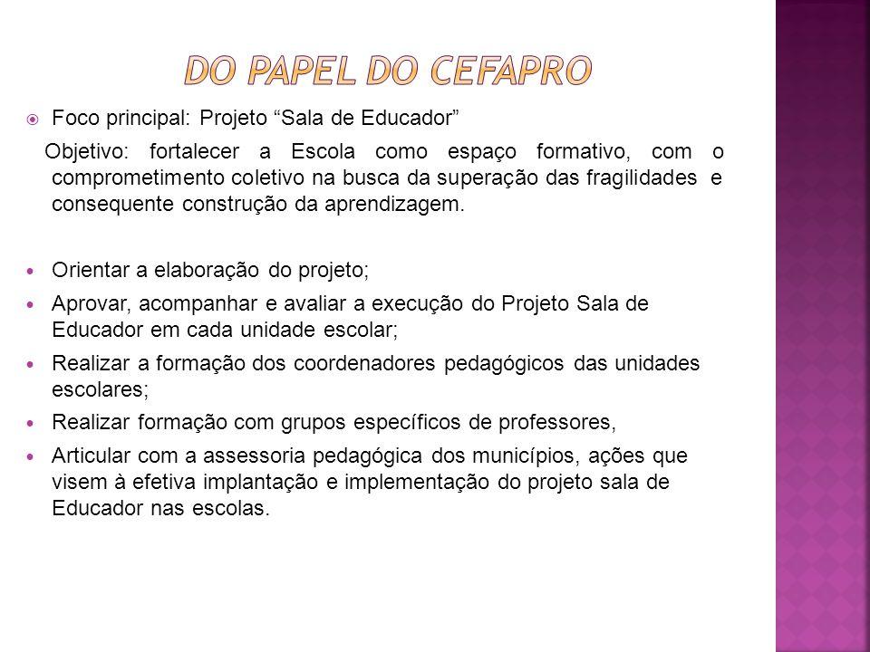 Do papel do Cefapro Foco principal: Projeto Sala de Educador