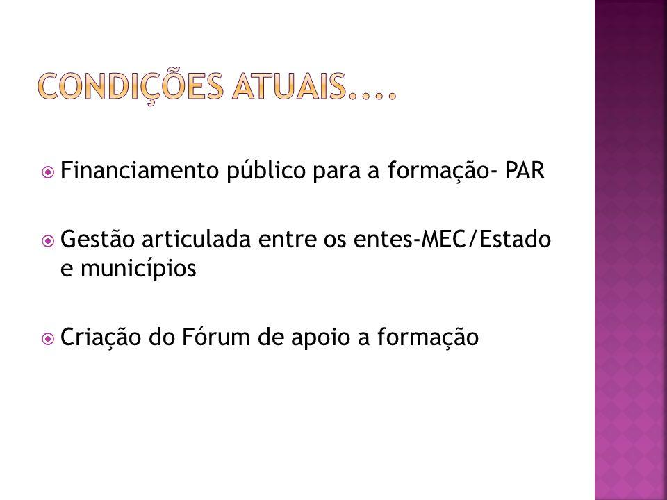 Condições atuais.... Financiamento público para a formação- PAR