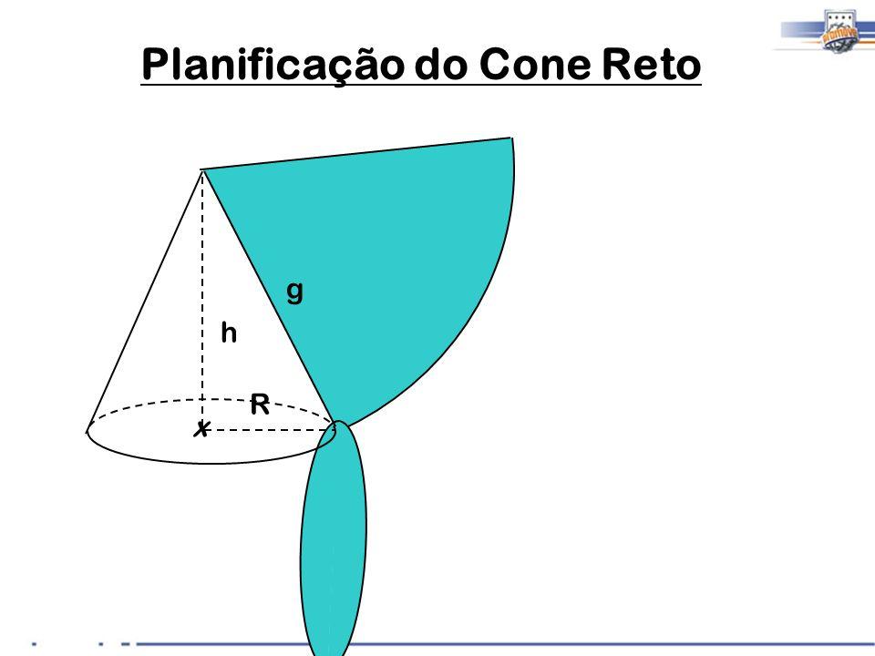 Planificação do Cone Reto
