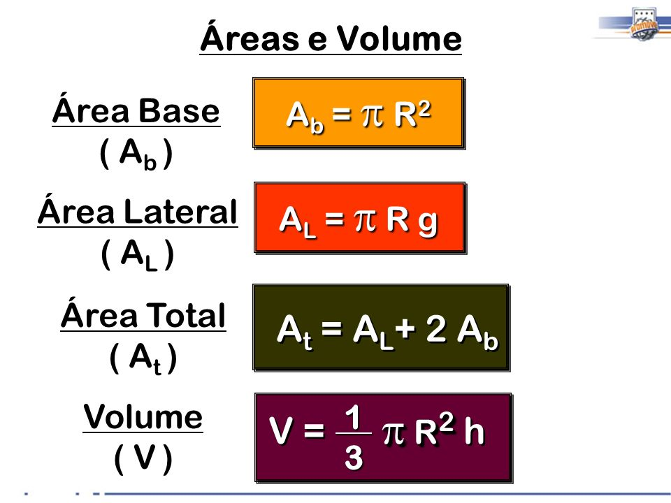 At = AL+ 2 Ab V = p R2 h Áreas e Volume Ab = p R2 Área Base ( Ab )