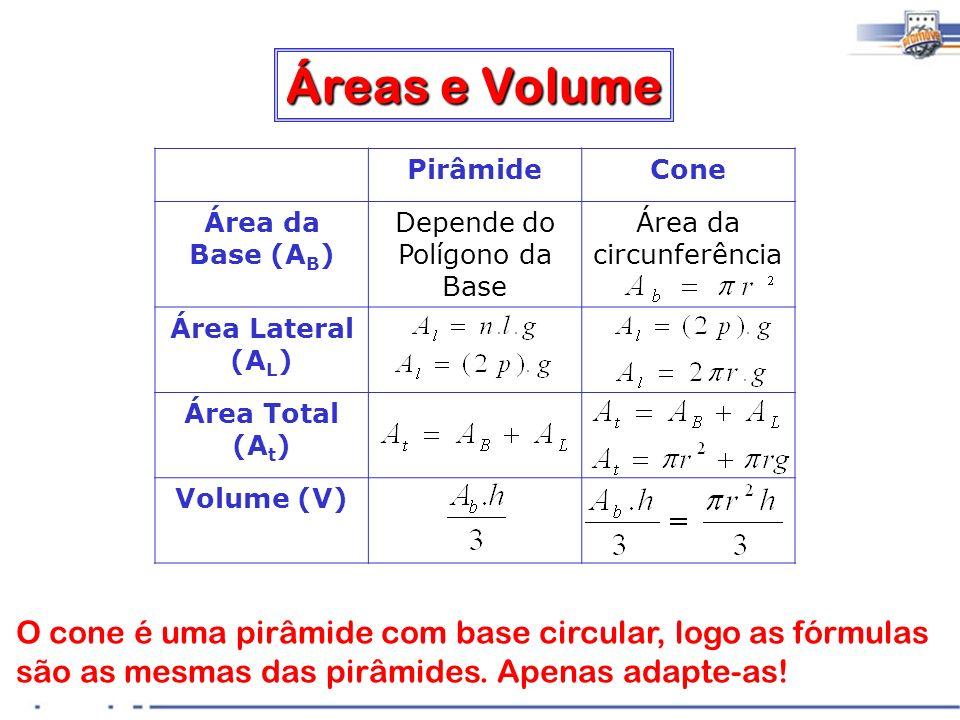Áreas e Volume Pirâmide. Cone. Área da Base (AB) Depende do Polígono da Base. Área da circunferência.