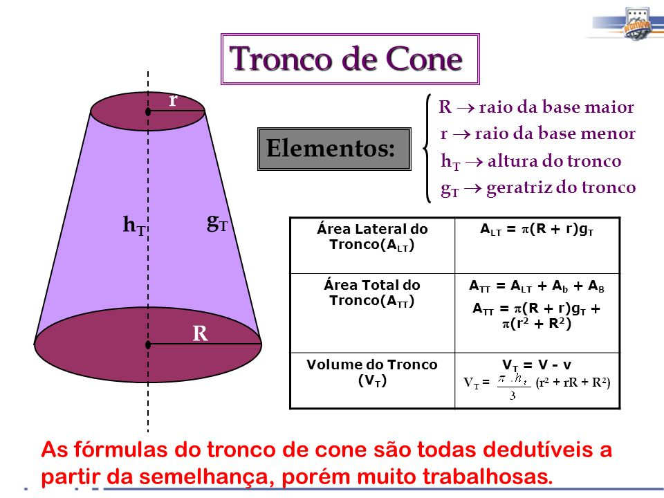 Área Lateral do Tronco(ALT) Área Total do Tronco(ATT)