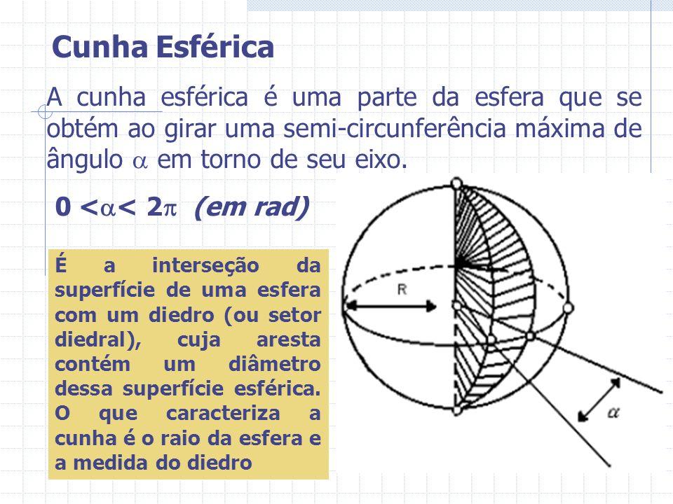 Cunha Esférica A cunha esférica é uma parte da esfera que se obtém ao girar uma semi-circunferência máxima de ângulo  em torno de seu eixo.