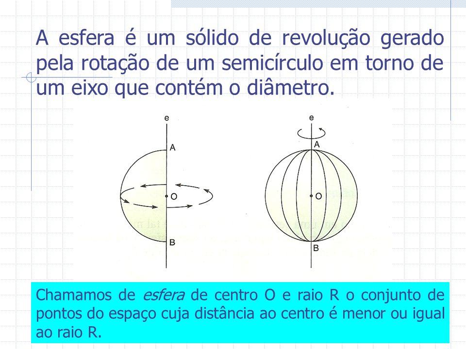 A esfera é um sólido de revolução gerado pela rotação de um semicírculo em torno de um eixo que contém o diâmetro.