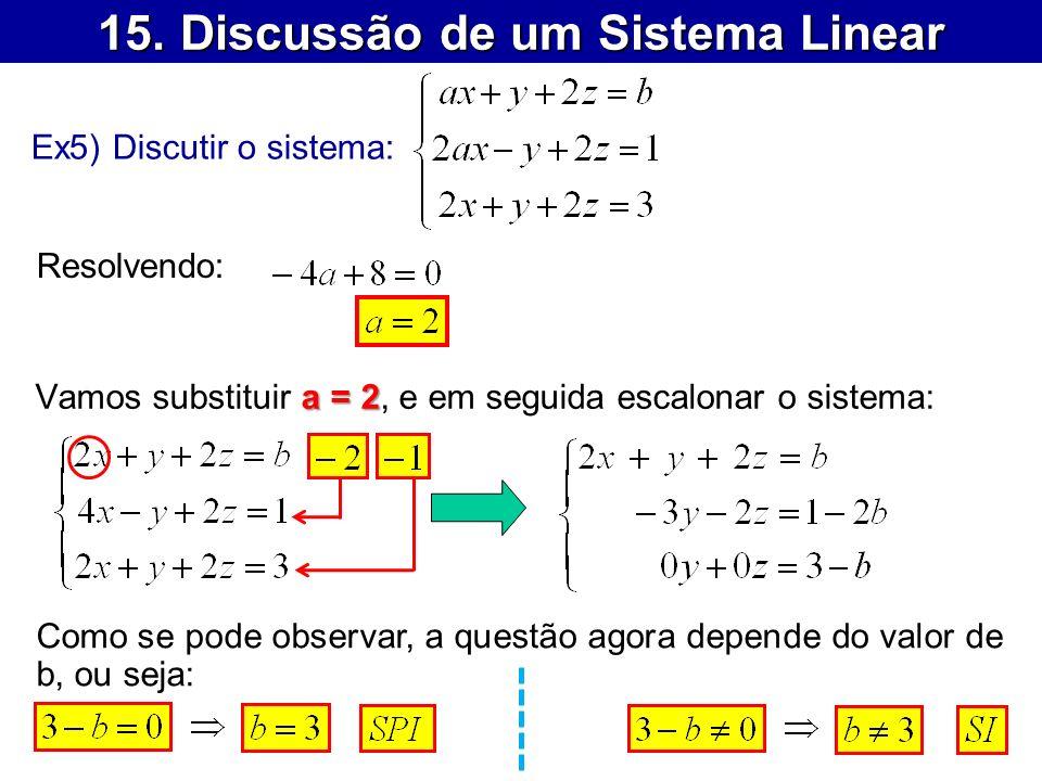 15. Discussão de um Sistema Linear