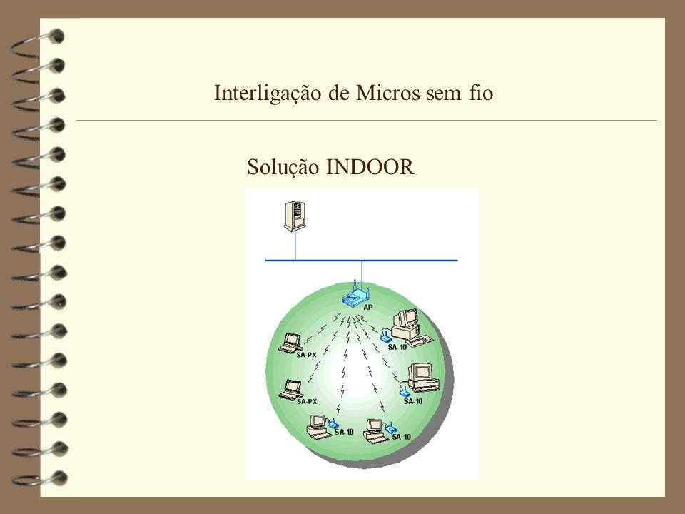 Interligação de Micros sem fio