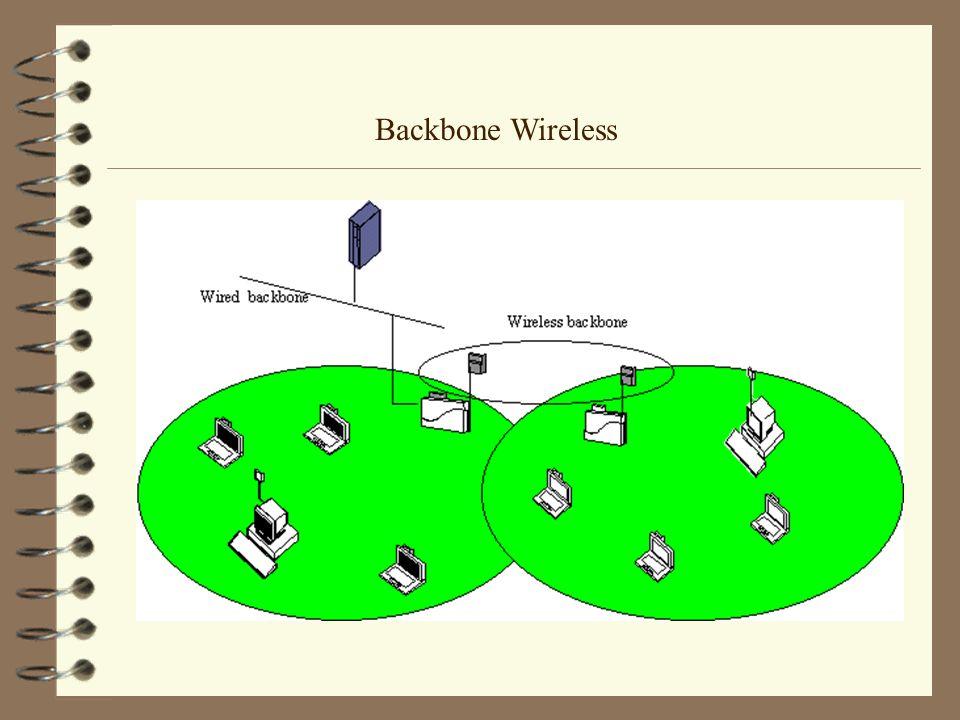 Backbone Wireless