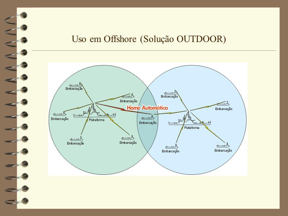 Uso em Offshore (Solução OUTDOOR)