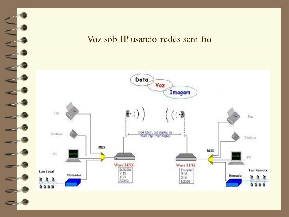 Voz sob IP usando redes sem fio