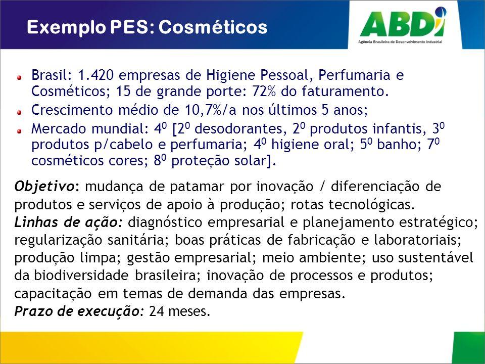 Exemplo PES: Cosméticos