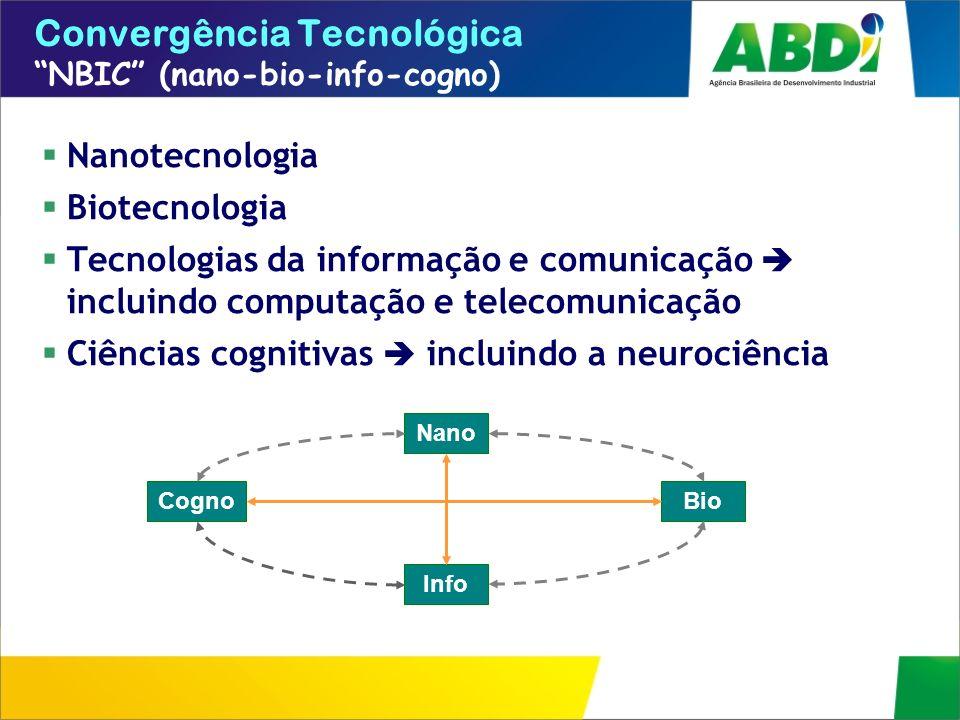 Convergência Tecnológica NBIC (nano-bio-info-cogno)