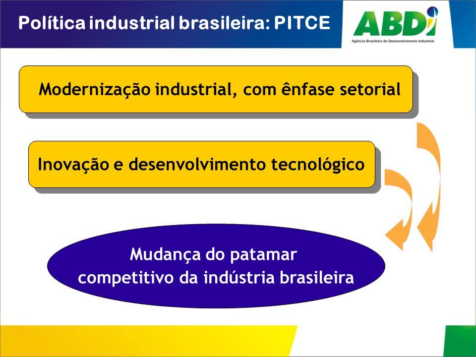 Política industrial brasileira: PITCE