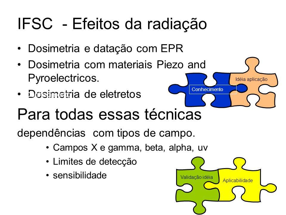 IFSC - Efeitos da radiação