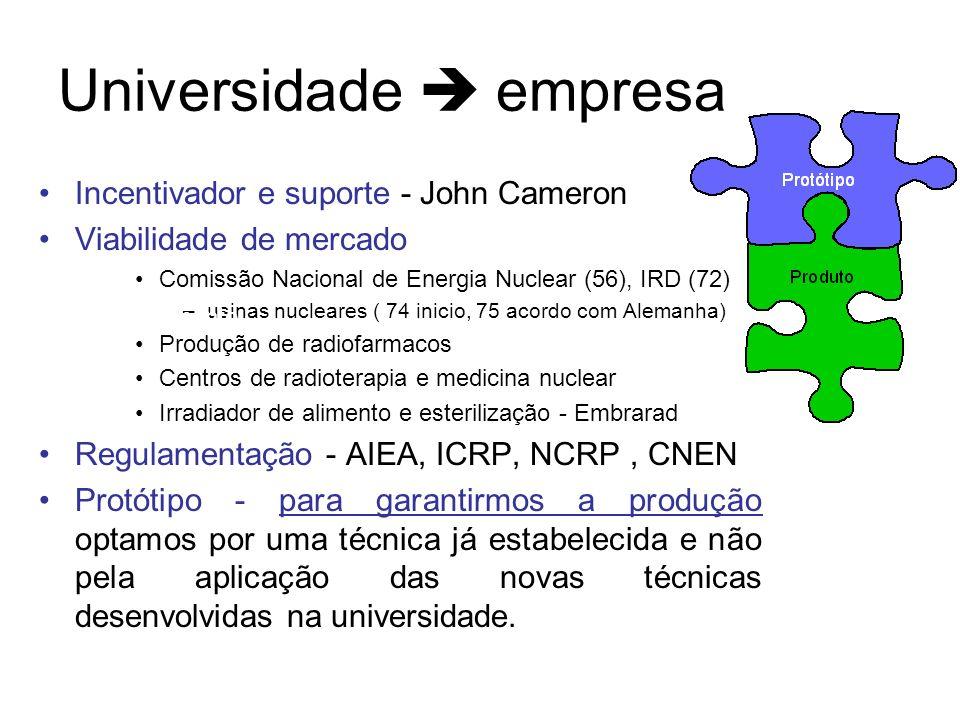 Universidade  empresa