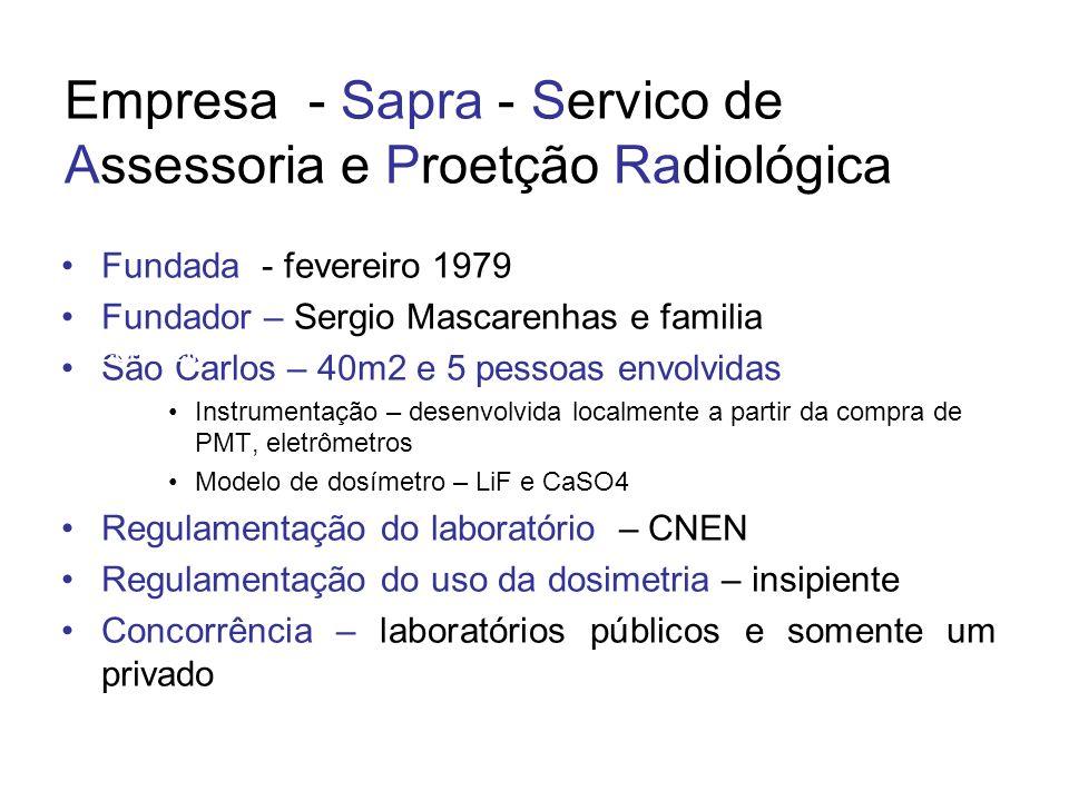 Empresa - Sapra - Servico de Assessoria e Proetção Radiológica