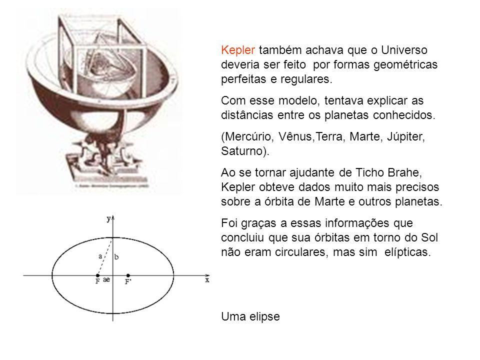 Kepler também achava que o Universo deveria ser feito por formas geométricas perfeitas e regulares.