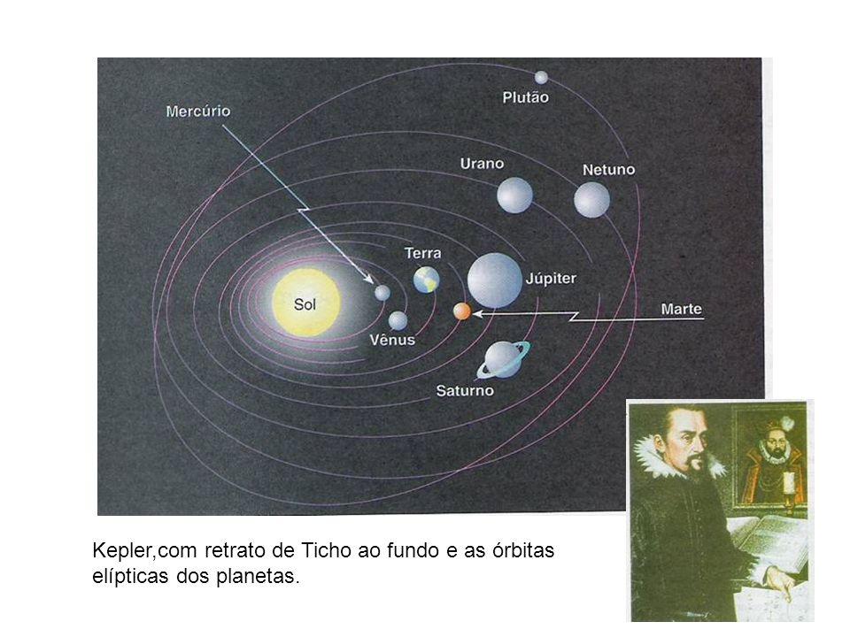 Kepler,com retrato de Ticho ao fundo e as órbitas elípticas dos planetas.