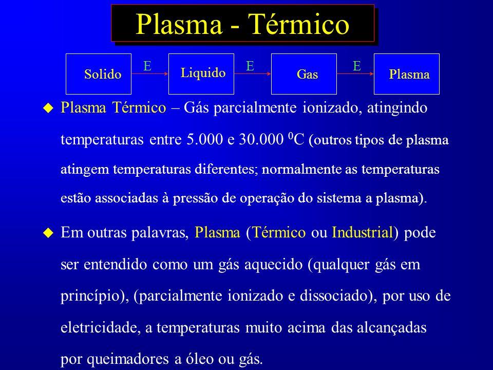 Plasma Térmico – Gás parcialmente ionizado, atingindo temperaturas entre 5.000 e 30.000 0C (outros tipos de plasma atingem temperaturas diferentes; normalmente as temperaturas estão associadas à pressão de operação do sistema a plasma).