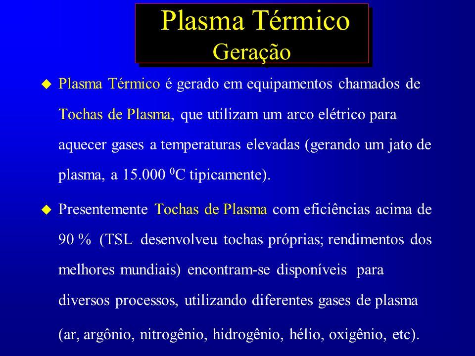 Plasma Térmico Geração