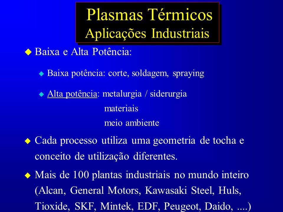 Plasmas Térmicos Aplicações Industriais