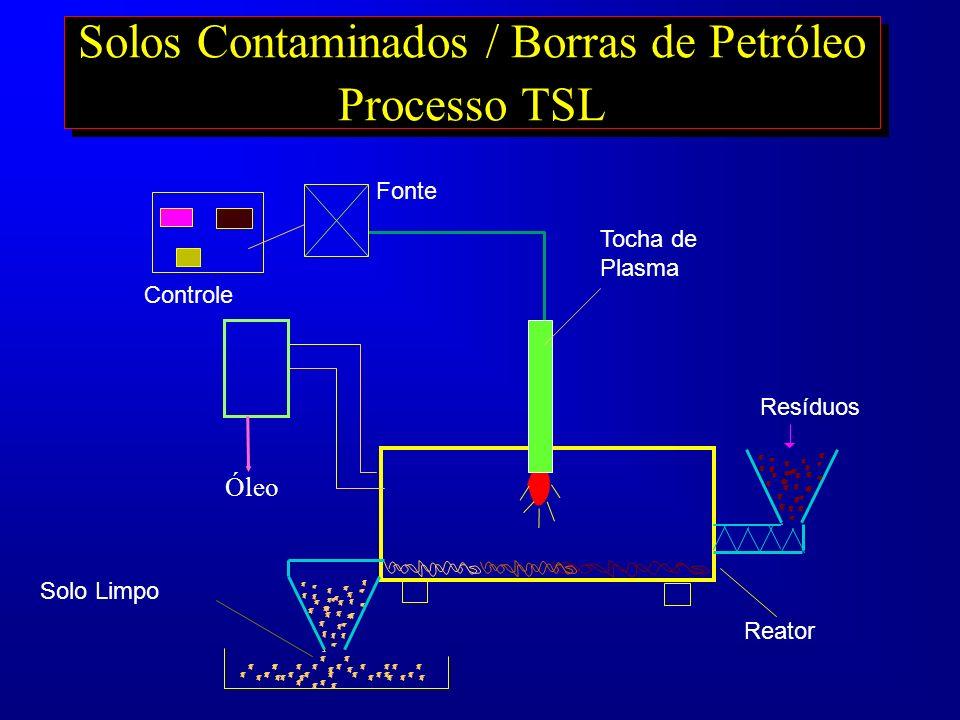 Solos Contaminados / Borras de Petróleo Processo TSL