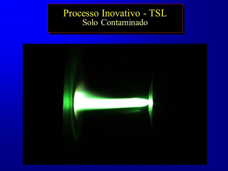 Processo Inovativo - TSL Solo Contaminado