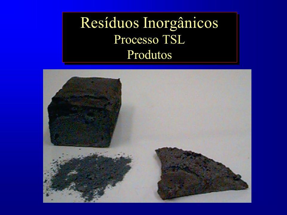 Resíduos Inorgânicos Processo TSL Produtos