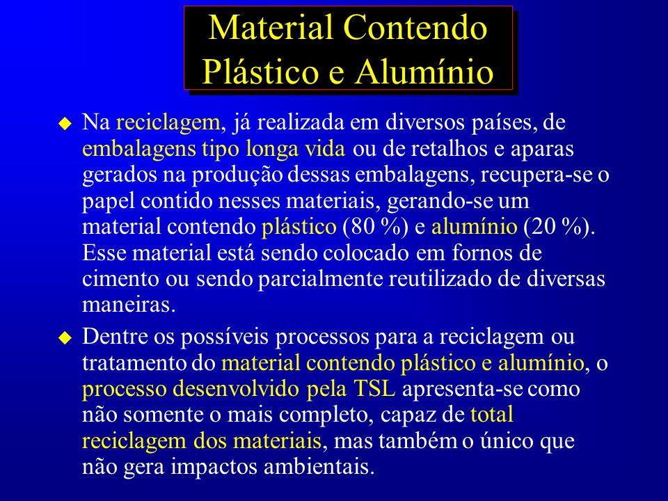 Material Contendo Plástico e Alumínio