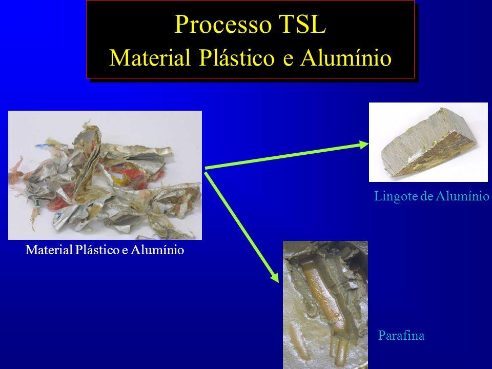 Processo TSL Material Plástico e Alumínio