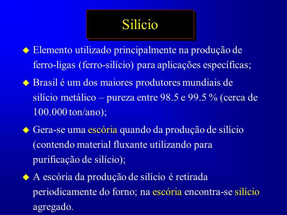 Silício Elemento utilizado principalmente na produção de ferro-ligas (ferro-silício) para aplicações específicas;