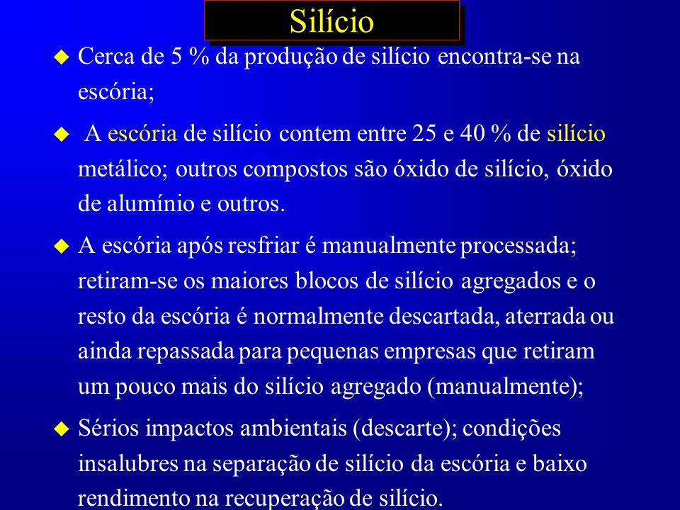 Silício Cerca de 5 % da produção de silício encontra-se na escória;