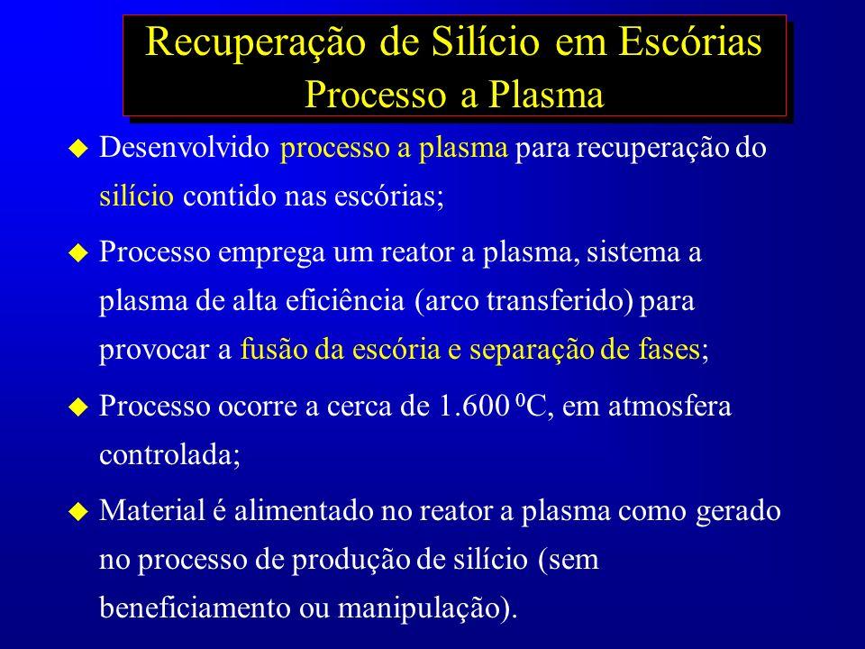 Recuperação de Silício em Escórias Processo a Plasma