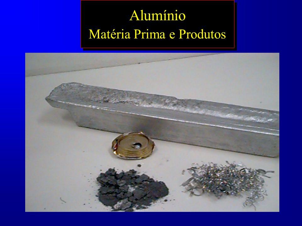 Alumínio Matéria Prima e Produtos
