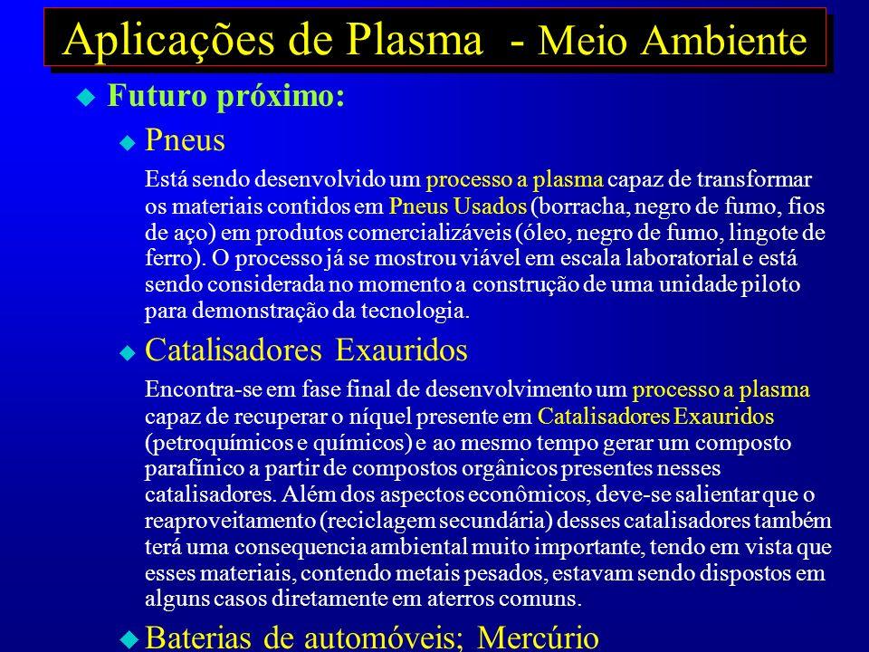 Aplicações de Plasma - Meio Ambiente