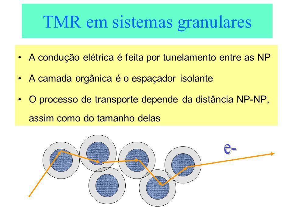 TMR em sistemas granulares