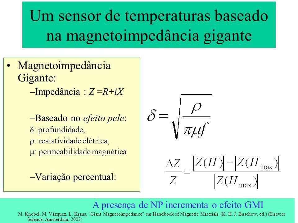Um sensor de temperaturas baseado na magnetoimpedância gigante