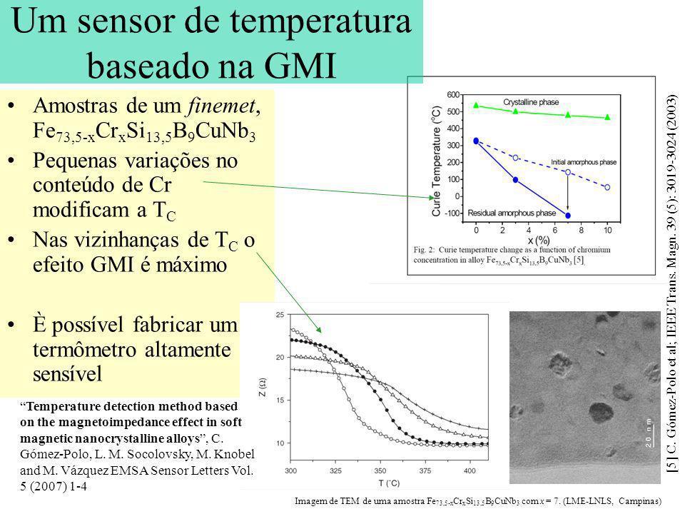 Um sensor de temperatura baseado na GMI