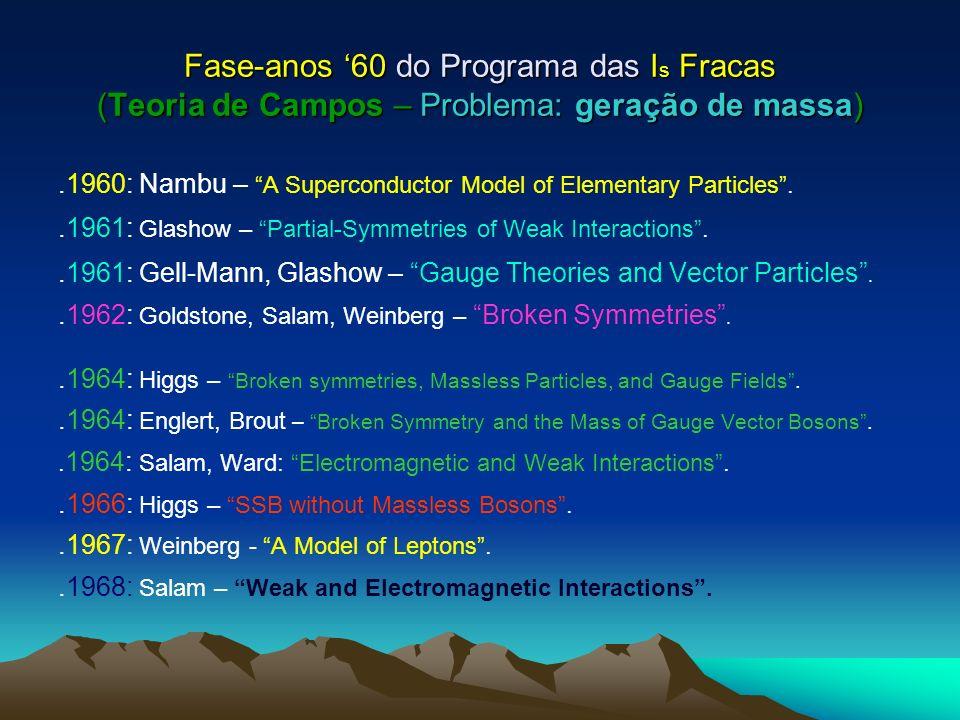 Fase-anos '60 do Programa das Is Fracas (Teoria de Campos – Problema: geração de massa)
