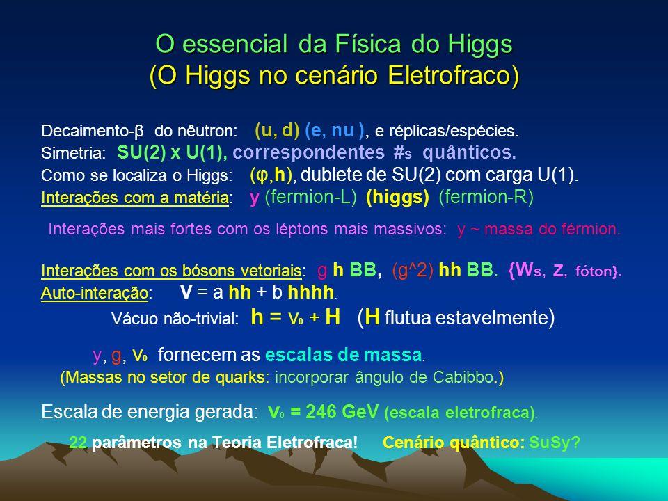 O essencial da Física do Higgs (O Higgs no cenário Eletrofraco)