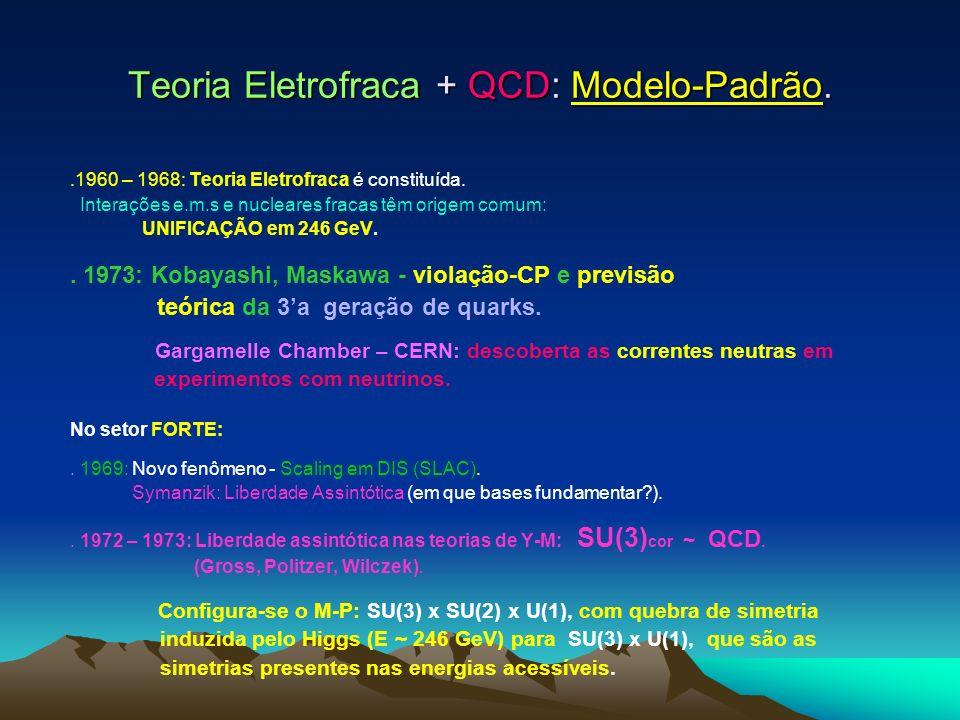 Teoria Eletrofraca + QCD: Modelo-Padrão.