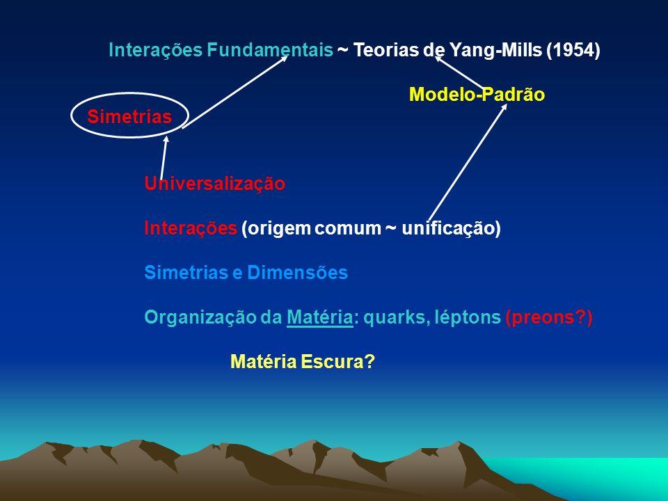 Interações (origem comum ~ unificação) Simetrias e Dimensões