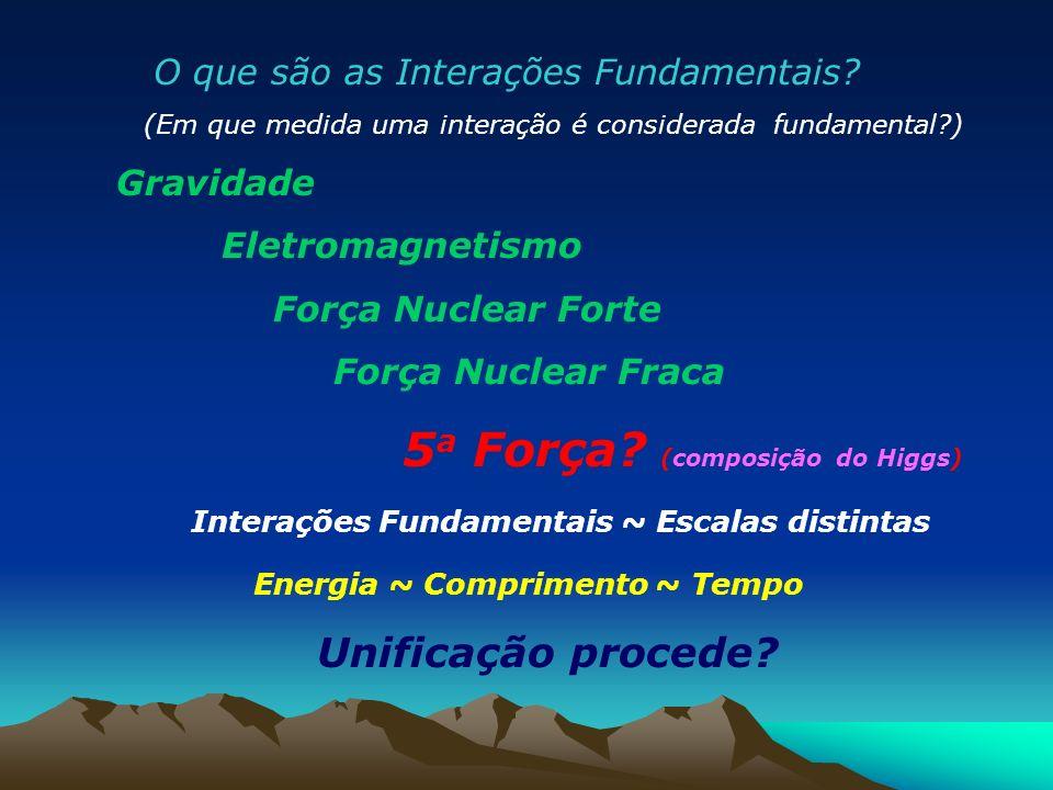 O que são as Interações Fundamentais Gravidade Eletromagnetismo
