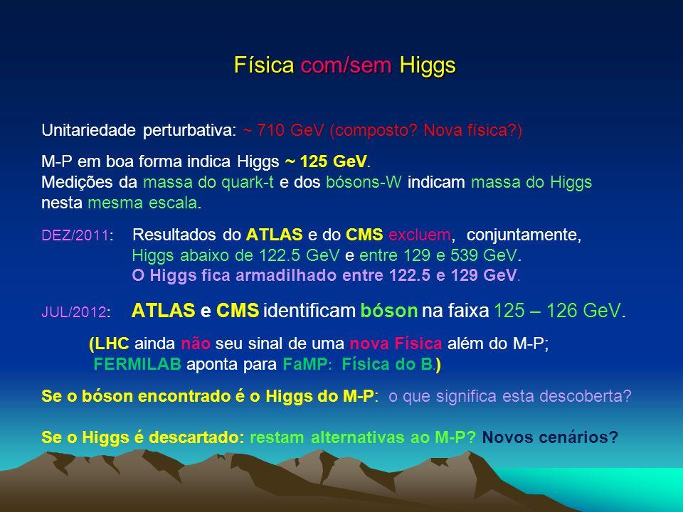 Física com/sem Higgs Unitariedade perturbativa: ~ 710 GeV (composto Nova física ) M-P em boa forma indica Higgs ~ 125 GeV.