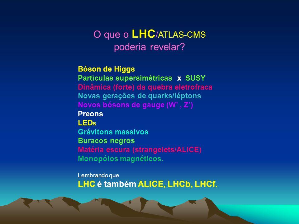 O que o LHC/ATLAS-CMS poderia revelar