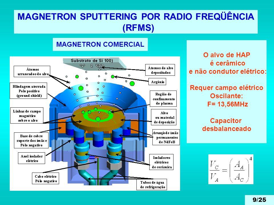 MAGNETRON SPUTTERING POR RADIO FREQÜÊNCIA e não condutor elétrico: