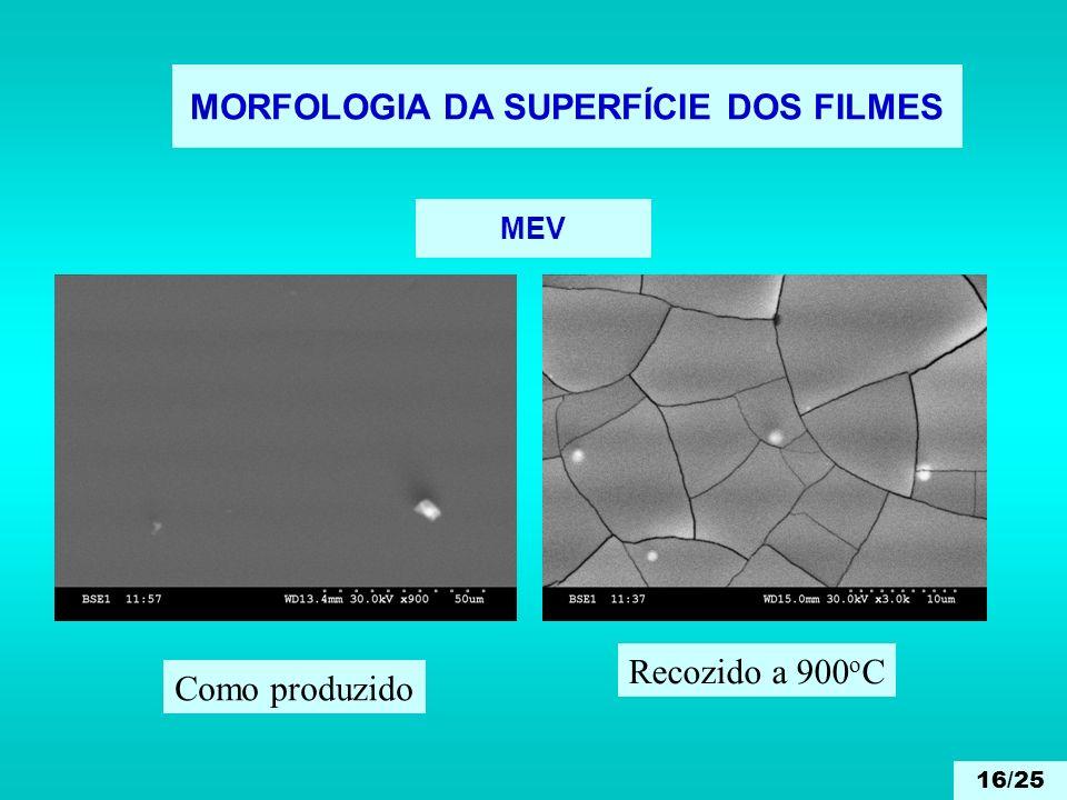 MORFOLOGIA DA SUPERFÍCIE DOS FILMES