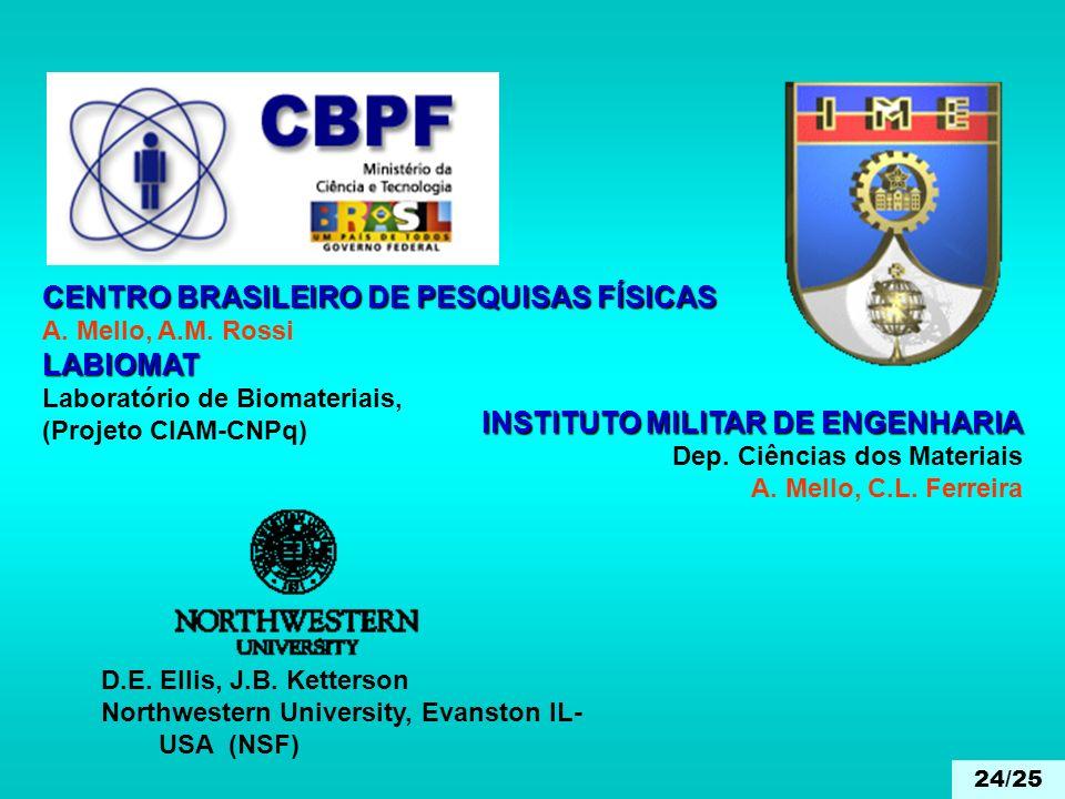 CENTRO BRASILEIRO DE PESQUISAS FÍSICAS LABIOMAT