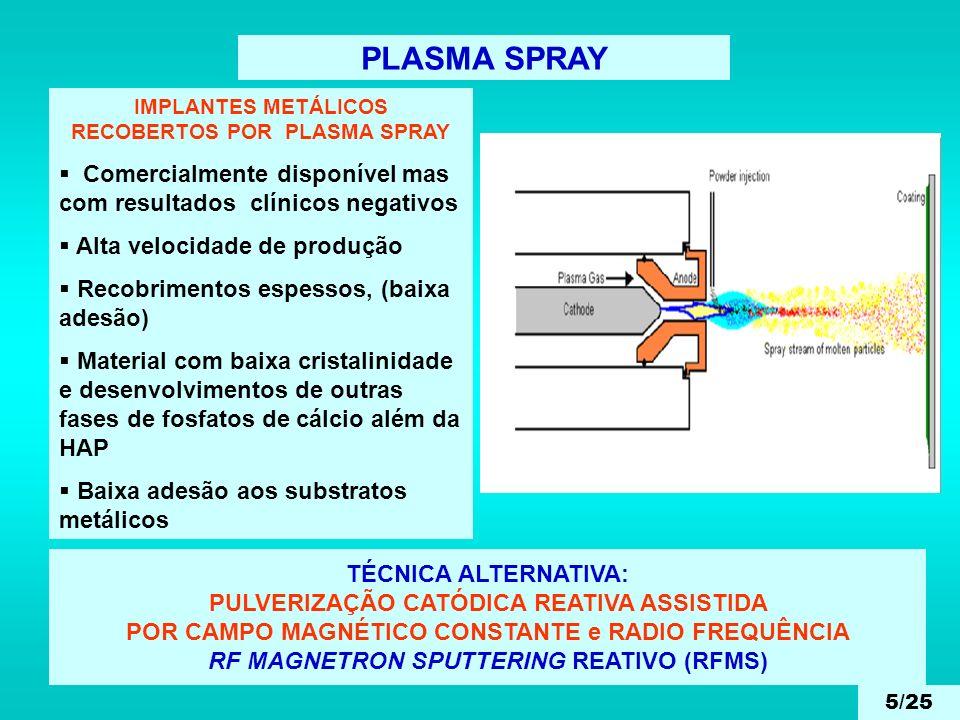 PLASMA SPRAY IMPLANTES METÁLICOS RECOBERTOS POR PLASMA SPRAY. Comercialmente disponível mas com resultados clínicos negativos.